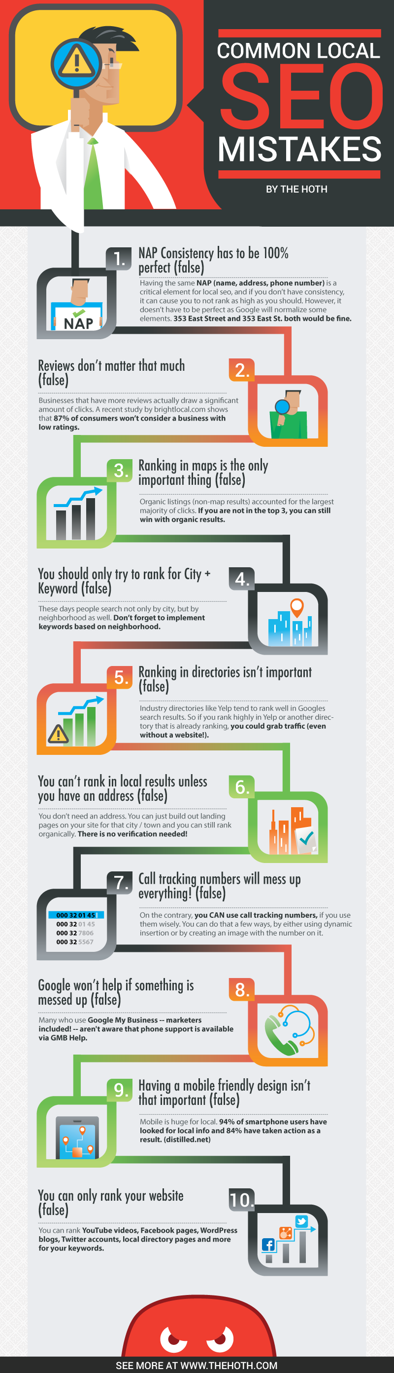 Common-Local-SEO-Mistakes-Infographic-The-HOTH1.png